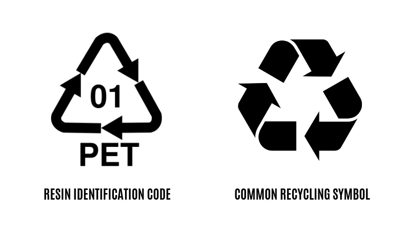 Recycling Questions Answered